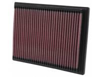 Спортски воздушен филтер K&N 33-2070